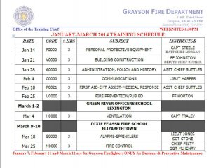 gfd-training-jan-mar-2014