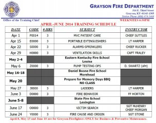 april-june-2014-gfd-training